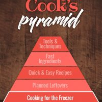 Pyramid graphic titled Busy Cook's Pyramid with levels starting at bottom: Cooking for the Freezer (highlighted), Planned Leftovers, Quick & Easy Recipes, Fast Ingredients, Tools & Techniques (Add Salt & Serve)