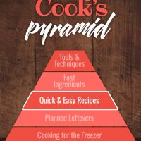 Pyramid graphic titled Busy Cook's Pyramid with levels starting at bottom: Cooking for the Freezer, Planned Leftovers, Quick & Easy Recipes (highlighted), Fast Ingredients, Tools & Techniques (Add Salt & Serve)