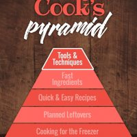 Pyramid graphic titled Busy Cook's Pyramid with levels starting at bottom: Cooking for the Freezer, Planned Leftovers, Quick & Easy Recipes, Fast Ingredients, Tools & Techniques (highlighted) (Add Salt & Serve)