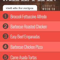 Meal Plan for Week 18 (Group 1) - Broccoli Fettuccine Alfredo, Barbecue Roasted Chicken, Easy Beef Empanadas, Barbecue Chicken Pizza, Carne Asada Tortas