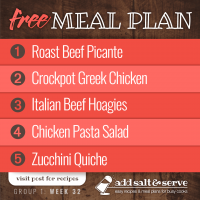 Meal Plan for Week 32 (Group 1)